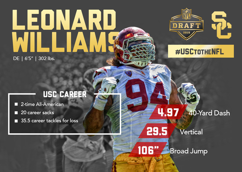 info for 4f214 e92b6 2015 NFL Draft Preview: Leonard Williams - USC Athletics